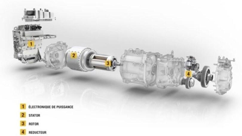 Schemi Elettrici Renault : Il nuovo motore elettrico renault di zoe è prodotto nello