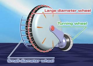 Honda Omni Traction Drive System