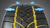 Dunlop Winter Sport 5, lo pneumatico dedicato ai SUV