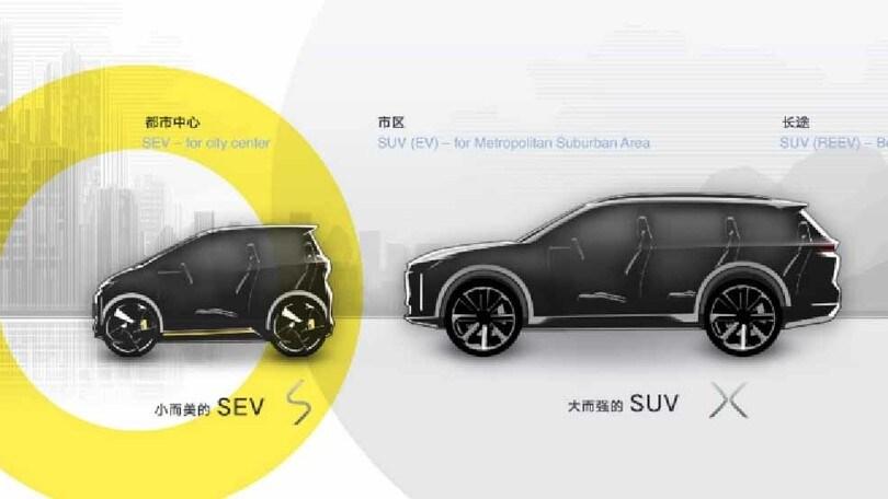 Dalla Cina un'auto elettrica a meno di 8.000 dollari