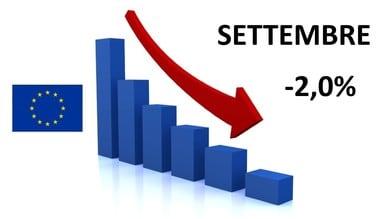 Mercato auto Europa, a settembre il primo calo dell'anno