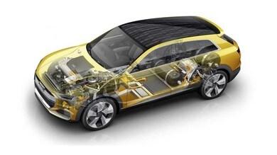L'unione fa la forza, Audi e Hyundai alleate per le fuel cell