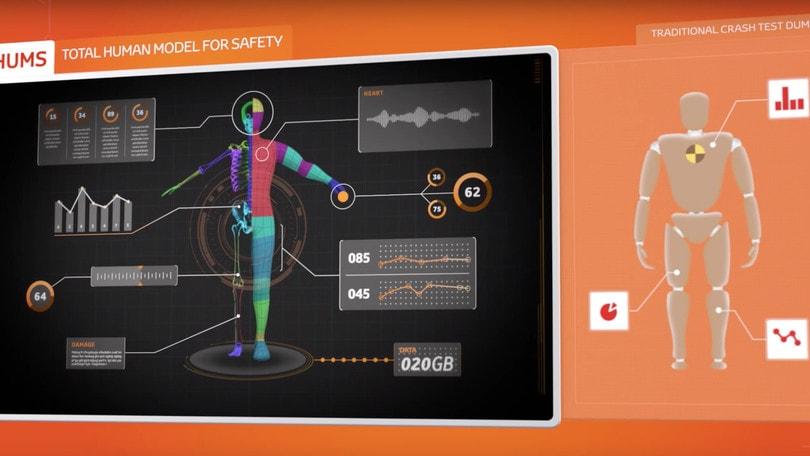 Toyota, crash test più sicuri e precisi con il nuovo software