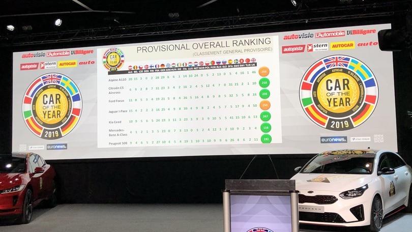 Auto dell'Anno 2019, vince la Jaguar I-Pace