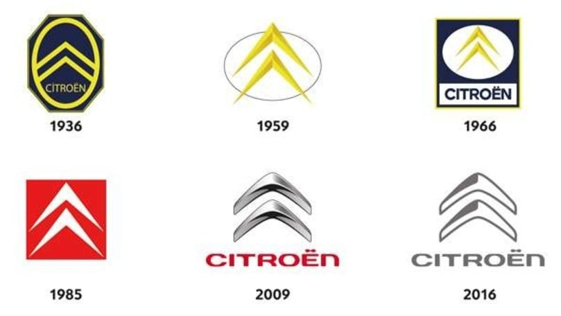 Citroën: l'evoluzione del logo nei 100 anni