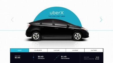 Toyota investe su Uber per la guida autonoma