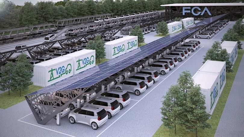 FCA e Terna per la ricarica: a Mirafiori 80.000 500 elettrica l'anno