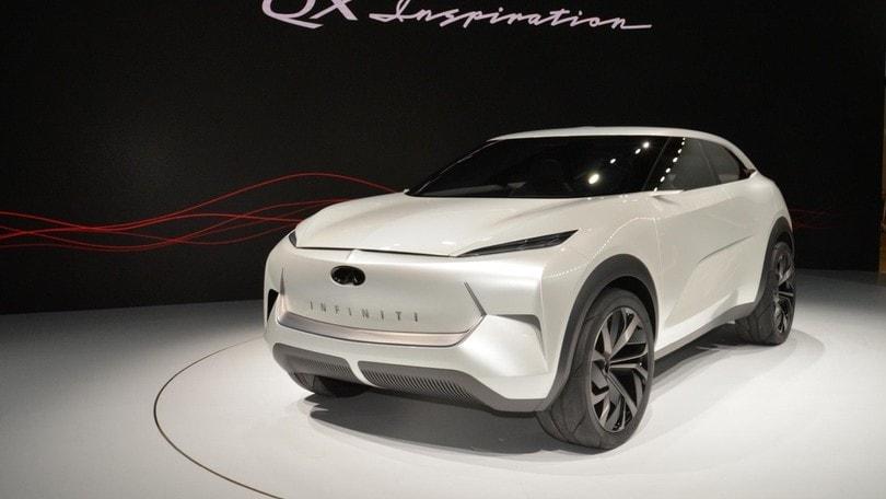 Infiniti QX Inspiration Concept, suv elettrico a Detroit