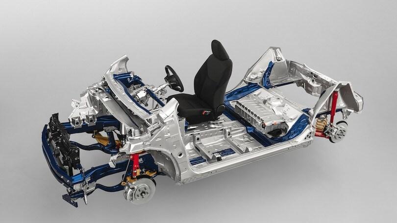 Toyota, TNGA-B anticipa il futuro di nuova Yaris