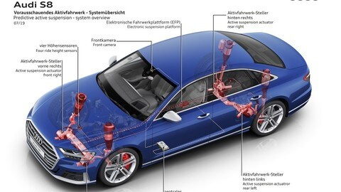 Audi S8: foto